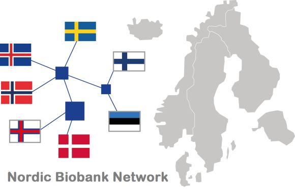 Biobank norway ntnu What is nordic