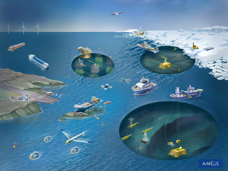 Senter for autonome marine operasjoner og systemer