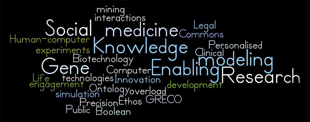 Wordle Crossover Research