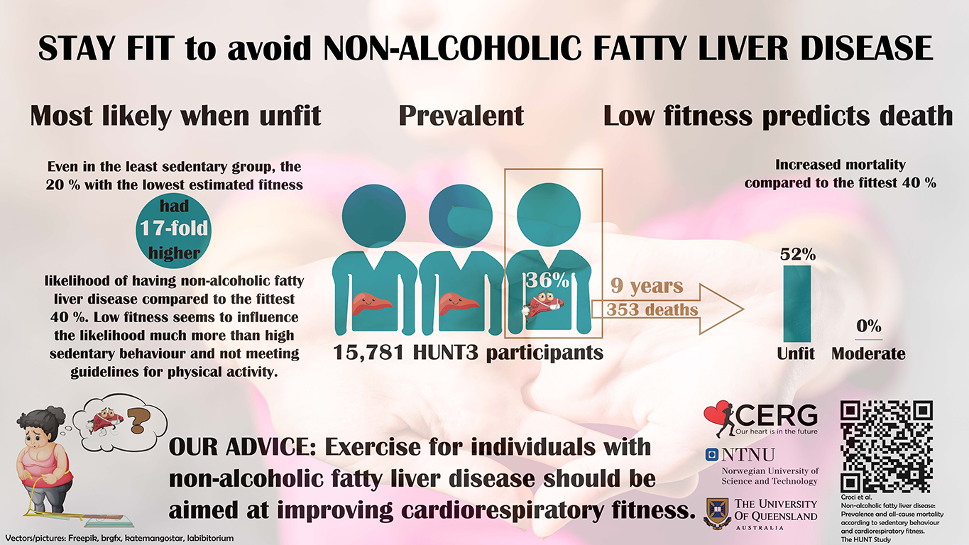 Infographic: Stay fit to avoid non-alcoholic liver disease