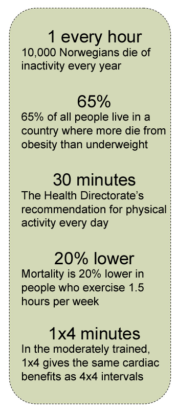 Facts about inactivity